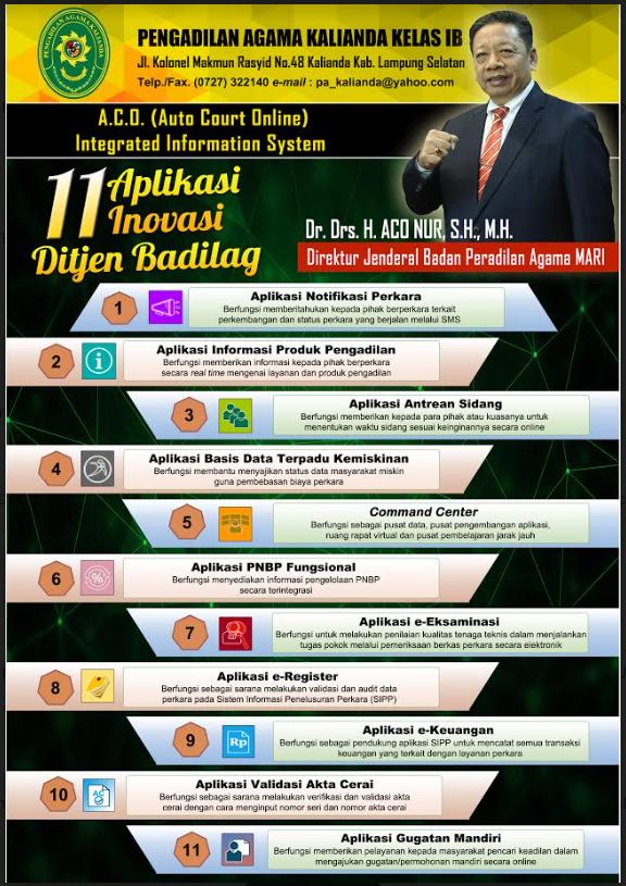 11 Aplikasi & Inovasi